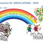 Presentazione Progetto Continuità Scuola dell'Infanzia – Scuola Primaria A.S. 2020/2021